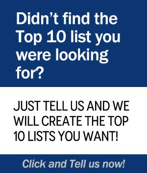 which Top 10 lists do you want tell us Top 10 in India
