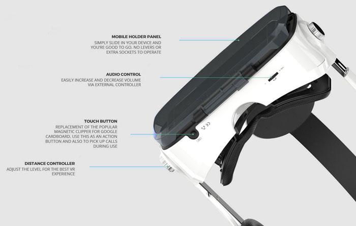 Procus-PRO-VR-Headset-Review-Best-VR-Headset-India-Procus-PRO-VR-India-Review-features